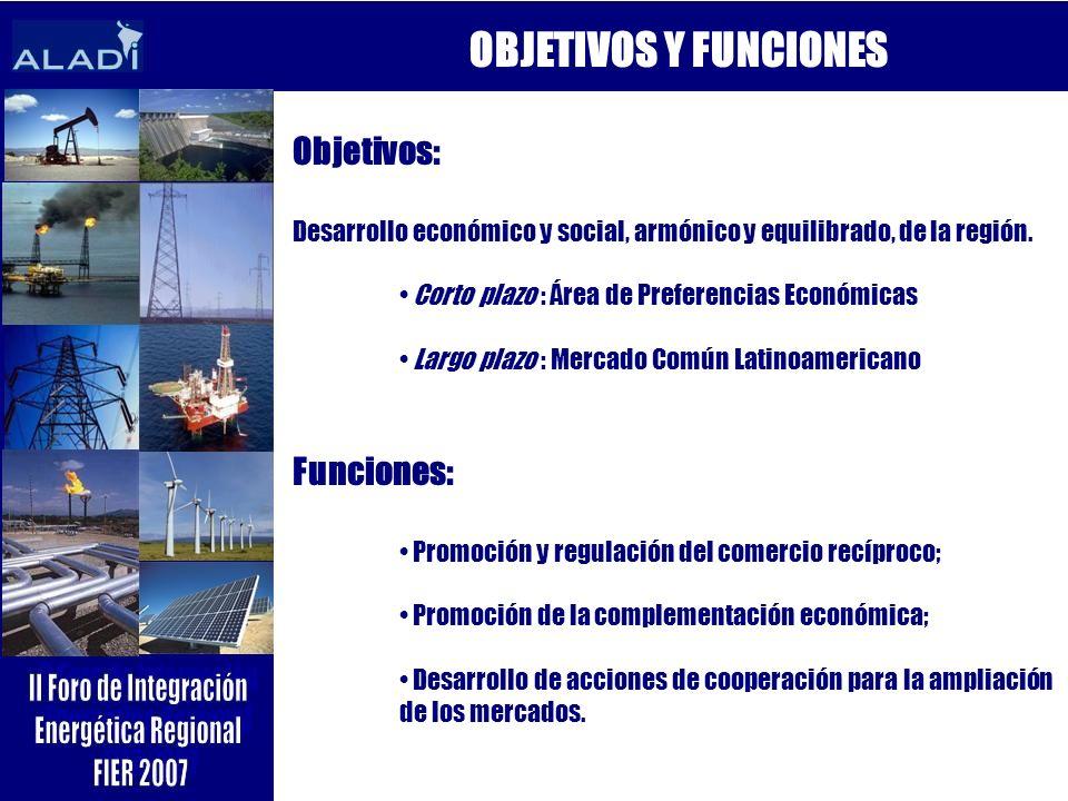 OBJETIVOS Y FUNCIONES Objetivos: Funciones: