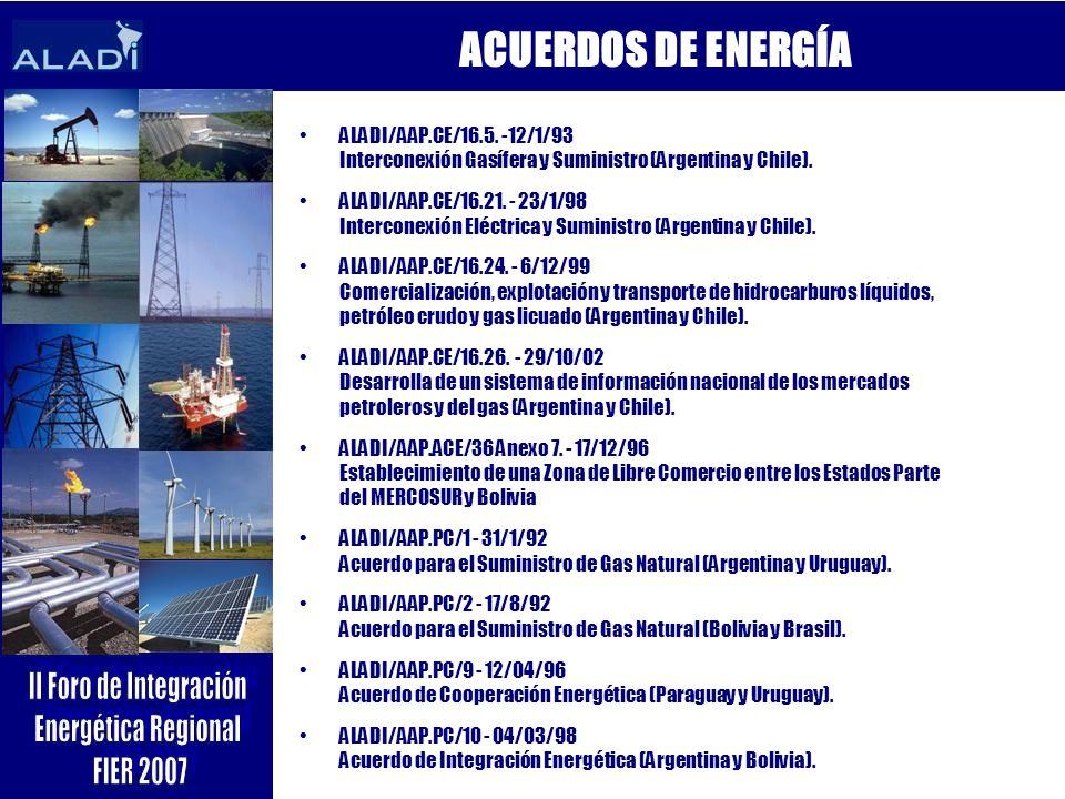 ACUERDOS DE ENERGÍA ALADI/AAP.CE/16.5. -12/1/93