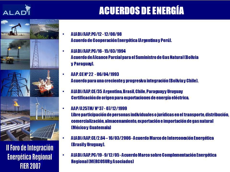 ACUERDOS DE ENERGÍA ALADI/AAP.PC/12 - 12/08/98