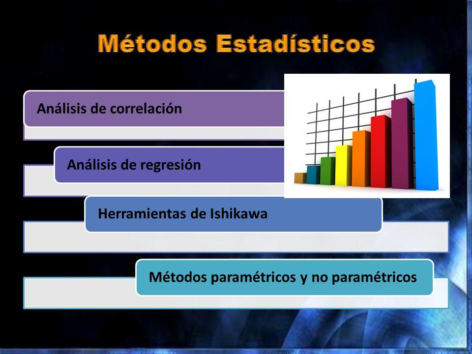 Métodos Estadísticos Análisis de correlación Análisis de regresión