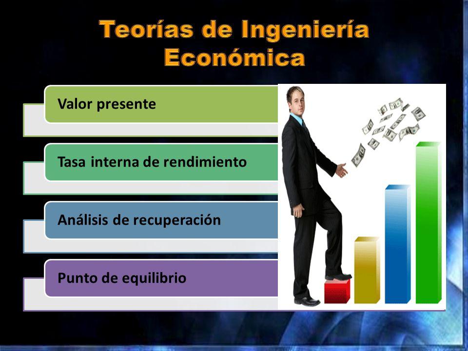 Teorías de Ingeniería Económica