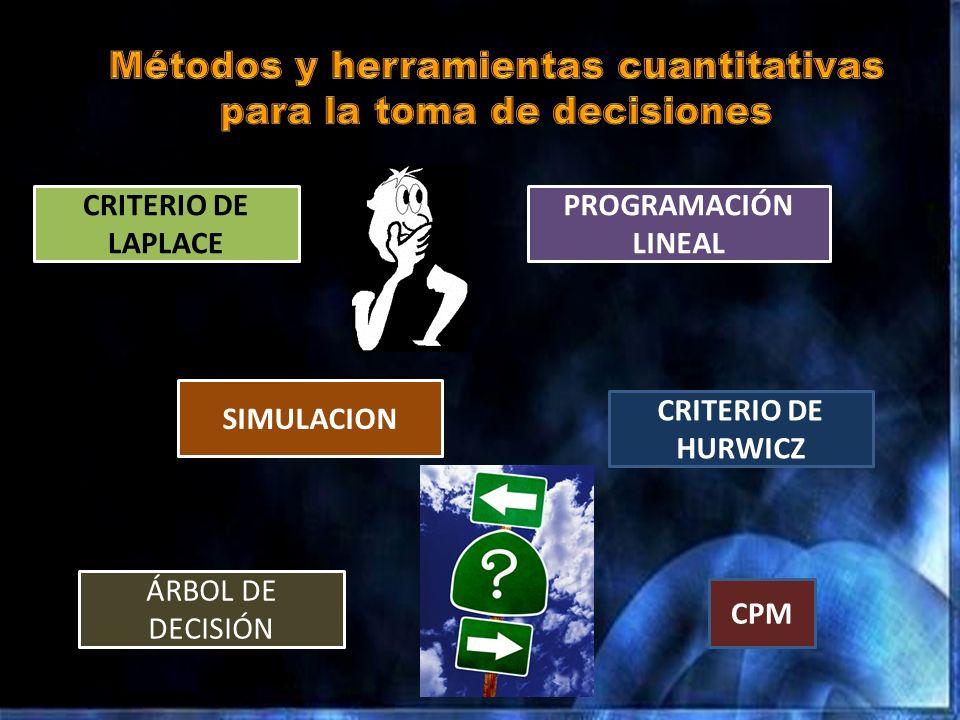 Métodos y herramientas cuantitativas para la toma de decisiones