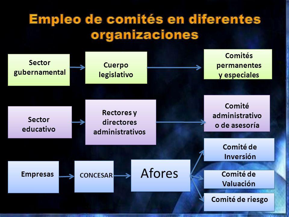 Empleo de comités en diferentes organizaciones