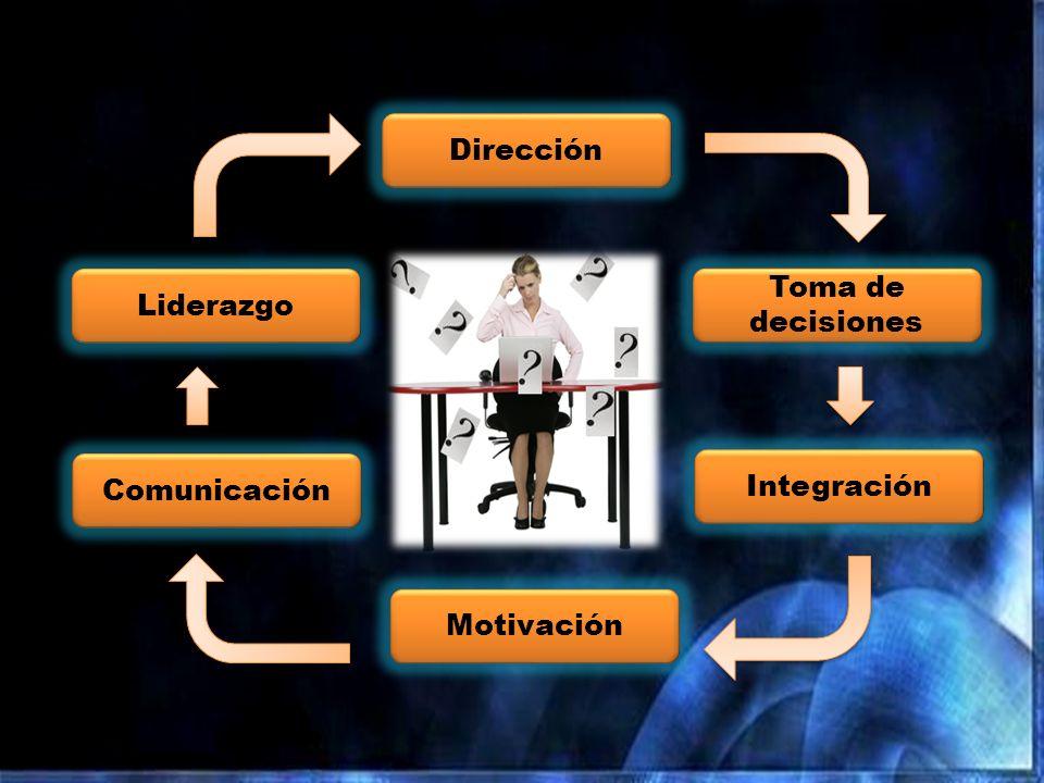 Dirección Liderazgo Toma de decisiones Comunicación Integración Motivación