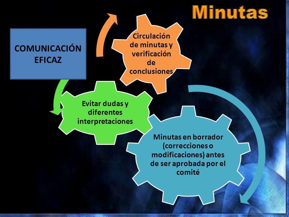 Minutas COMUNICACIÓN EFICAZ
