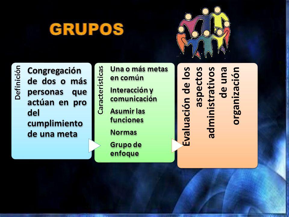 GRUPOS Evaluación de los aspectos administrativos de una organización