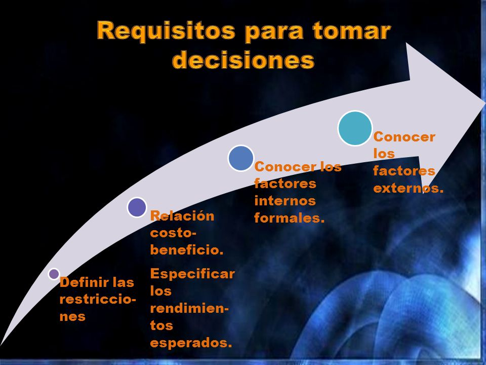 Requisitos para tomar decisiones