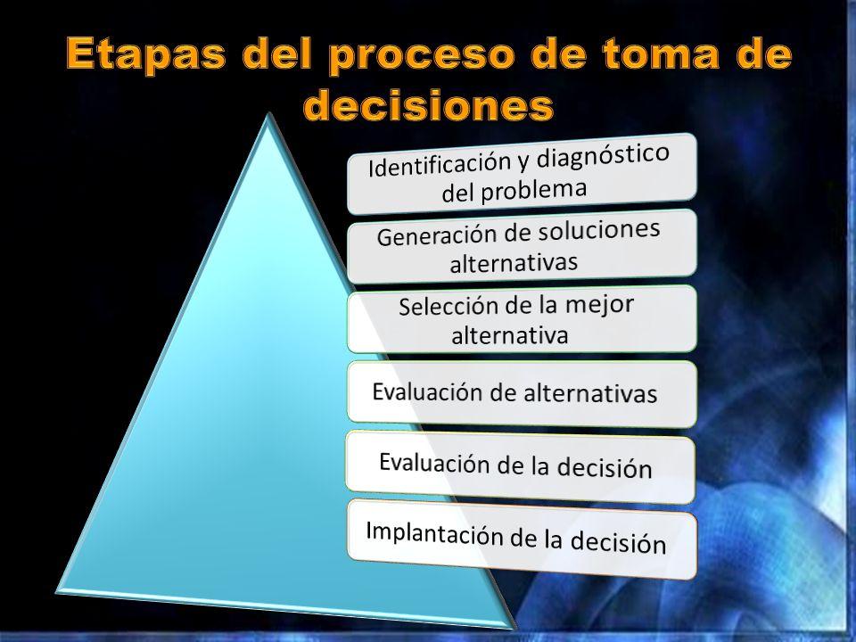 Etapas del proceso de toma de decisiones