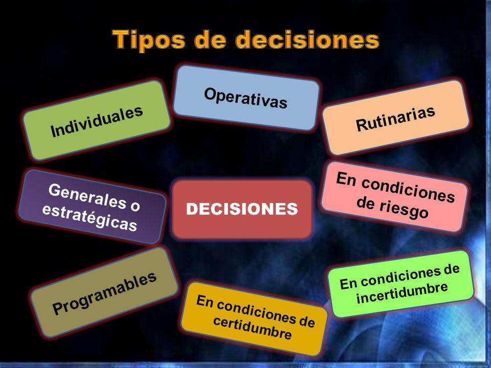 Tipos de decisiones Operativas Individuales Rutinarias