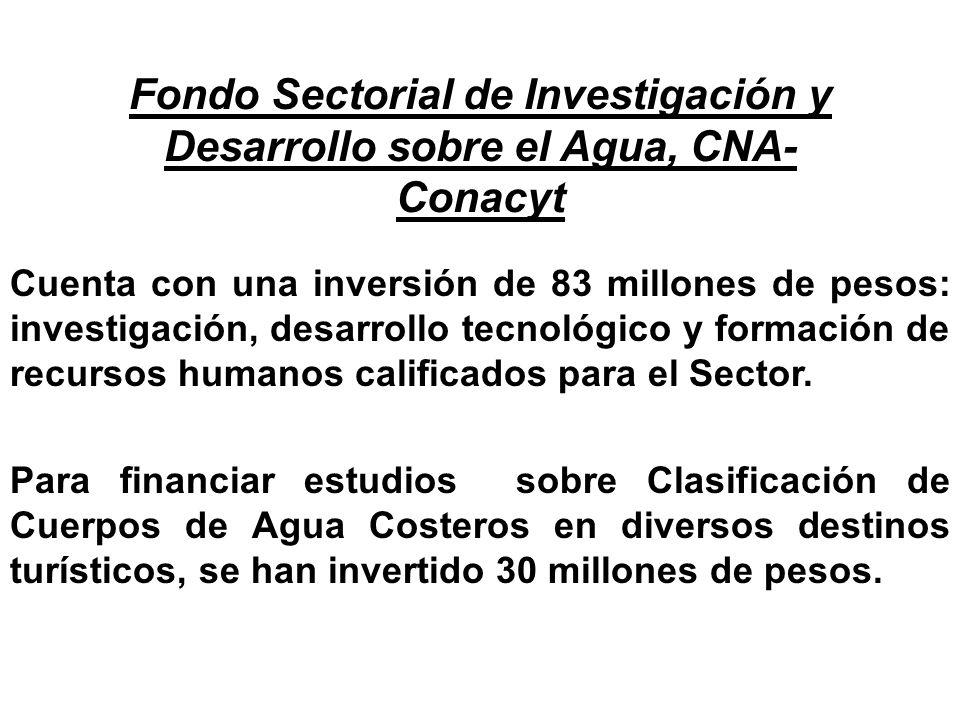 Fondo Sectorial de Investigación y Desarrollo sobre el Agua, CNA-Conacyt