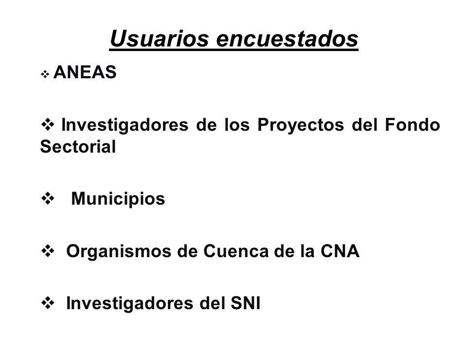 Usuarios encuestados ANEAS. Investigadores de los Proyectos del Fondo Sectorial. Municipios. Organismos de Cuenca de la CNA.