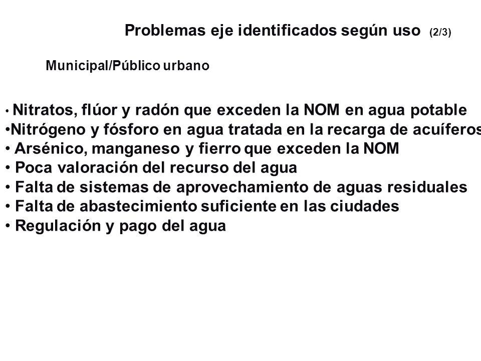 Problemas eje identificados según uso (2/3)