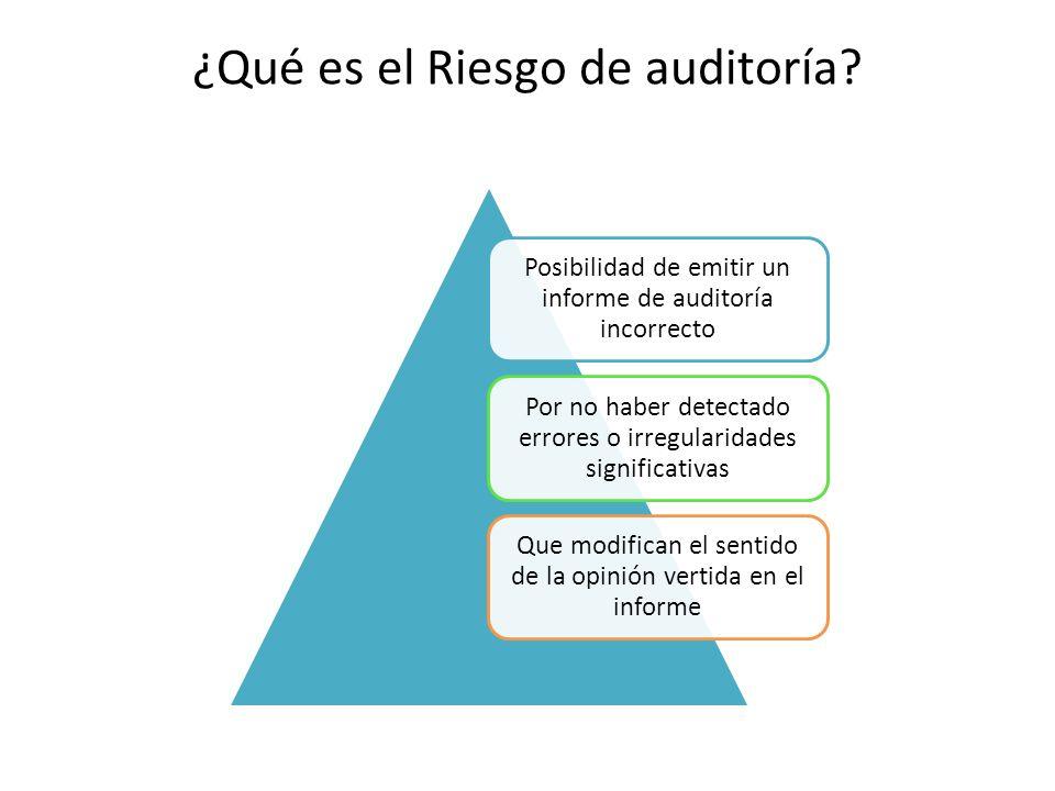 ¿Qué es el Riesgo de auditoría