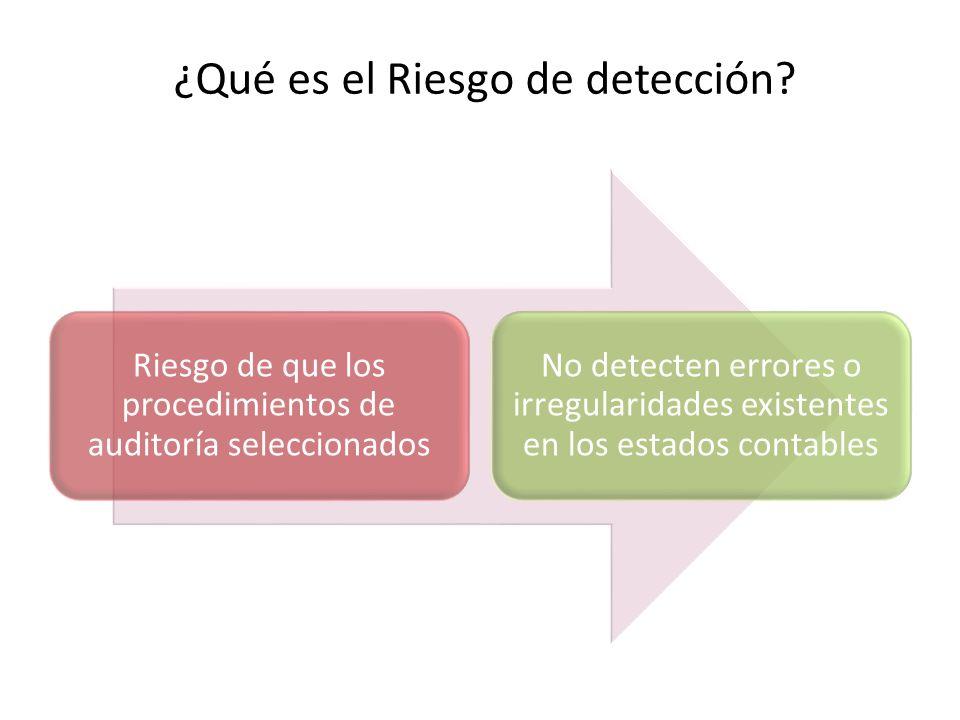 ¿Qué es el Riesgo de detección