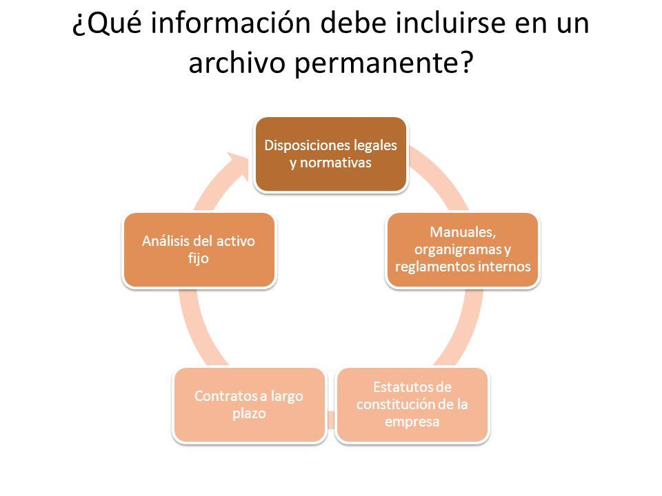 ¿Qué información debe incluirse en un archivo permanente