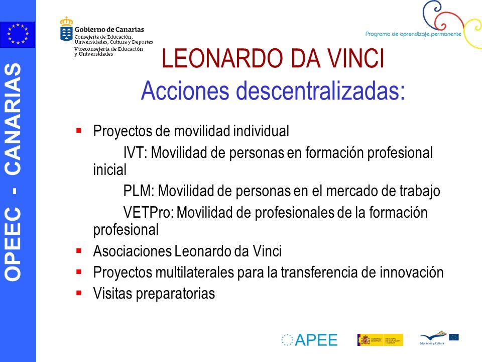 LEONARDO DA VINCI Acciones descentralizadas: