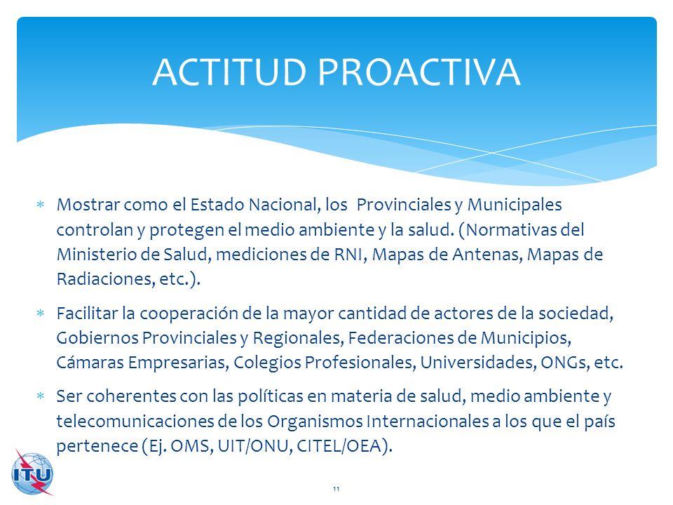 ACTITUD PROACTIVA