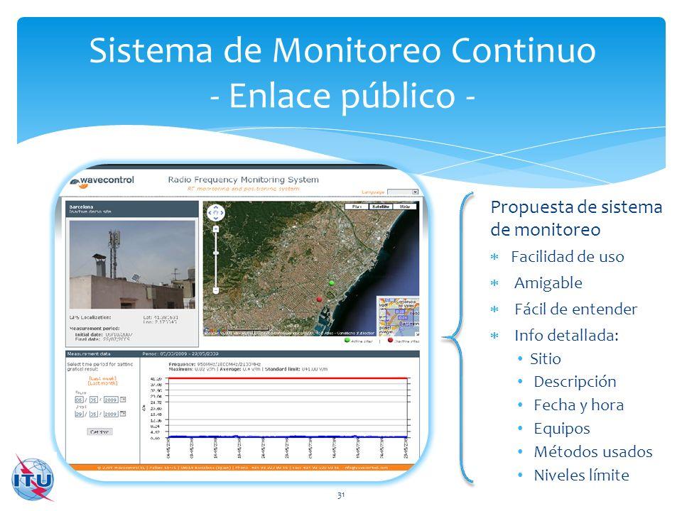Sistema de Monitoreo Continuo - Enlace público -