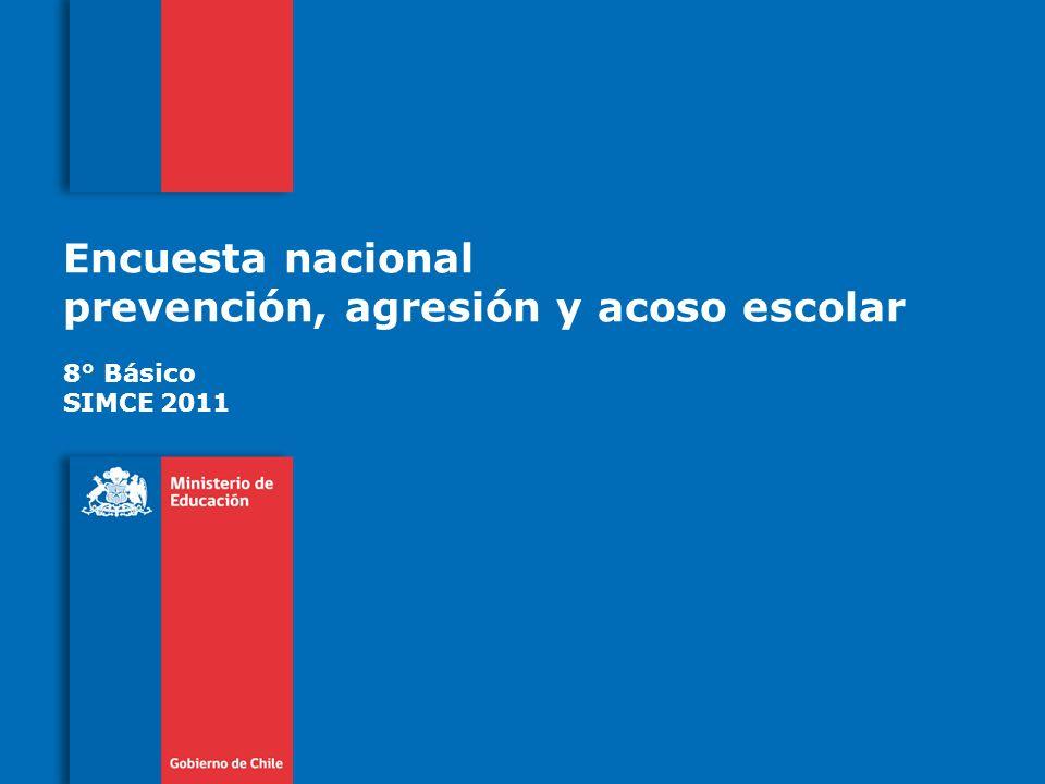 Encuesta nacional prevención, agresión y acoso escolar