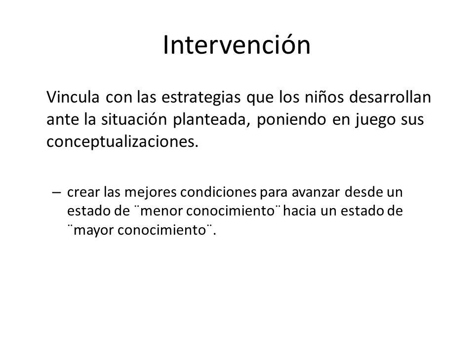 Intervención Vincula con las estrategias que los niños desarrollan ante la situación planteada, poniendo en juego sus conceptualizaciones.