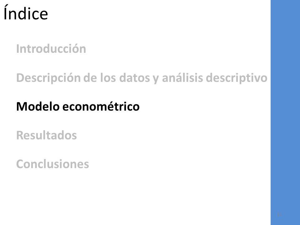 Índice Introducción Descripción de los datos y análisis descriptivo Modelo econométrico Resultados Conclusiones