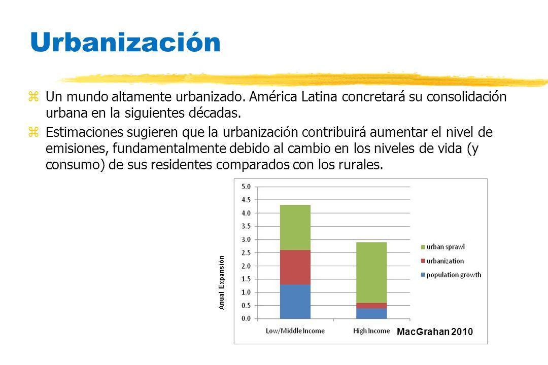 Urbanización Un mundo altamente urbanizado. América Latina concretará su consolidación urbana en la siguientes décadas.