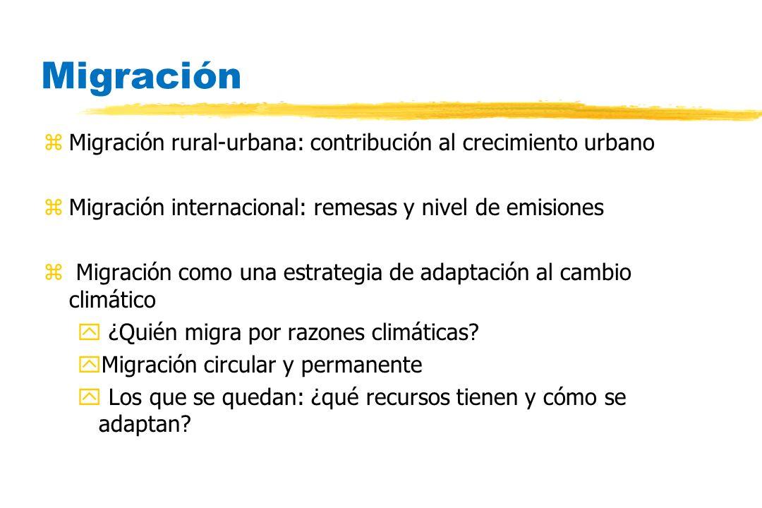 Migración Migración rural-urbana: contribución al crecimiento urbano