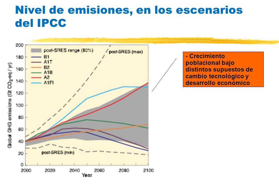 Nivel de emisiones, en los escenarios del IPCC