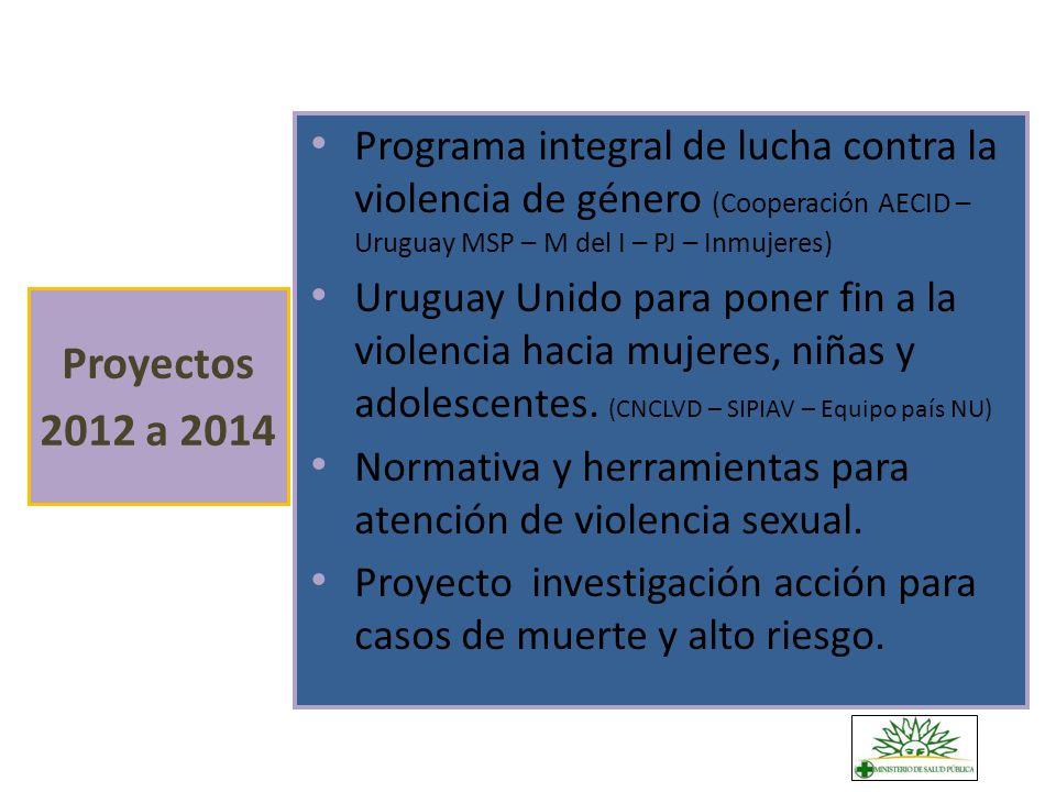 Programa integral de lucha contra la violencia de género (Cooperación AECID – Uruguay MSP – M del I – PJ – Inmujeres)