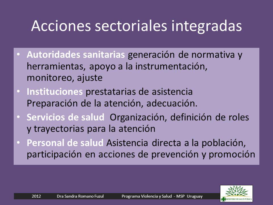 Acciones sectoriales integradas