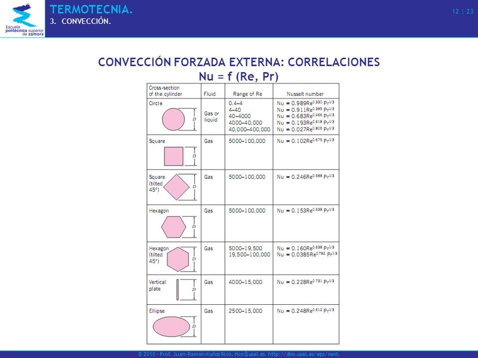 CONVECCIÓN FORZADA EXTERNA: CORRELACIONES