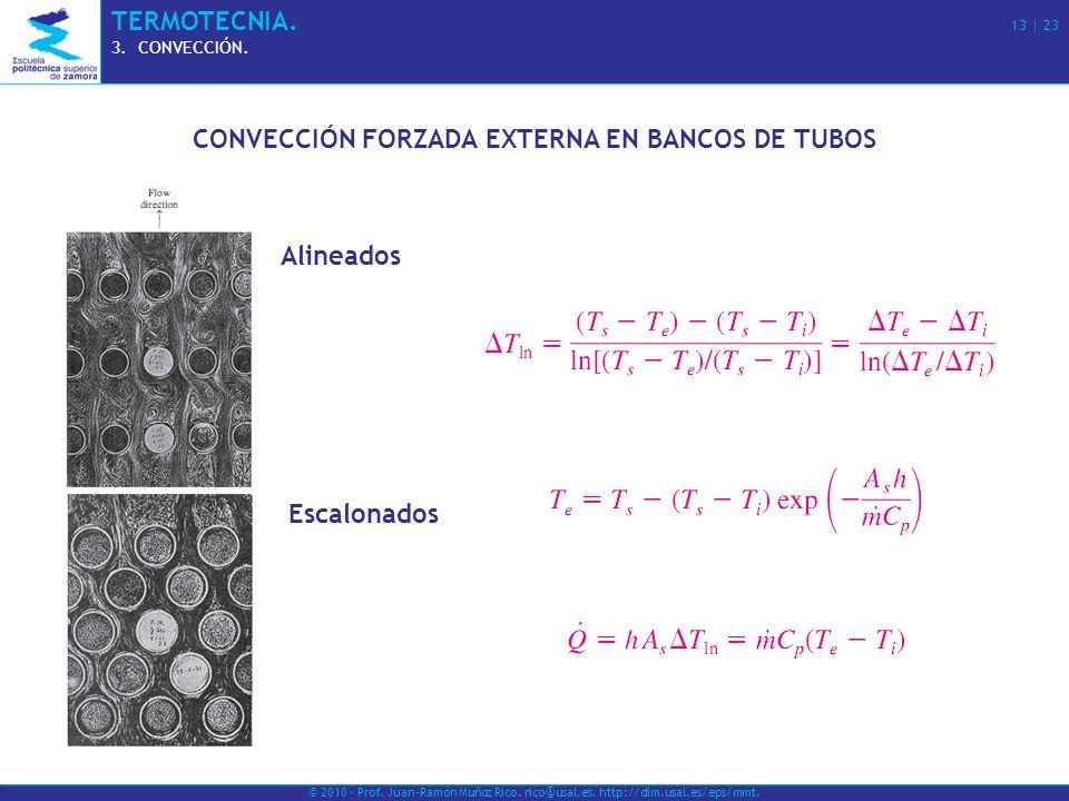 CONVECCIÓN FORZADA EXTERNA EN BANCOS DE TUBOS