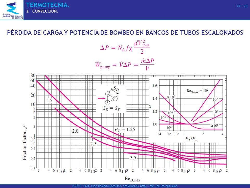 PÉRDIDA DE CARGA Y POTENCIA DE BOMBEO EN BANCOS DE TUBOS ESCALONADOS