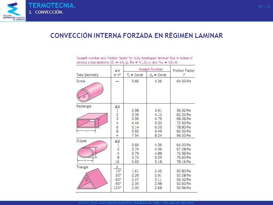 CONVECCIÓN INTERNA FORZADA EN RÉGIMEN LAMINAR