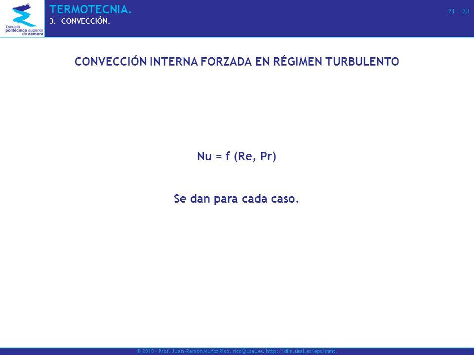 CONVECCIÓN INTERNA FORZADA EN RÉGIMEN TURBULENTO