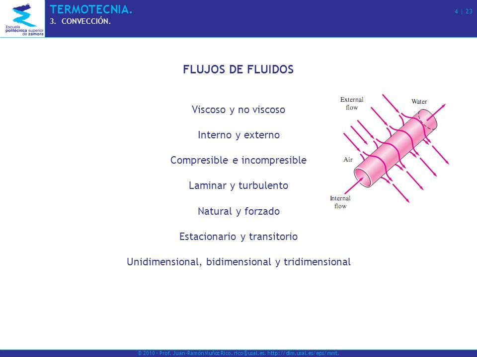 TERMOTECNIA. 4 | 23 FLUJOS DE FLUIDOS Viscoso y no viscoso