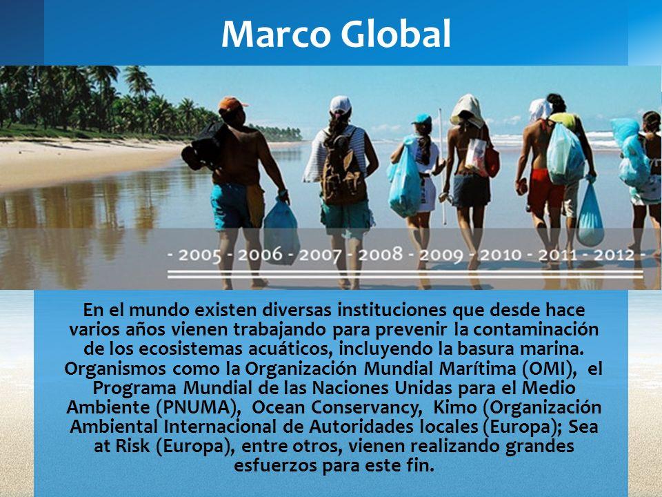 Marco Global