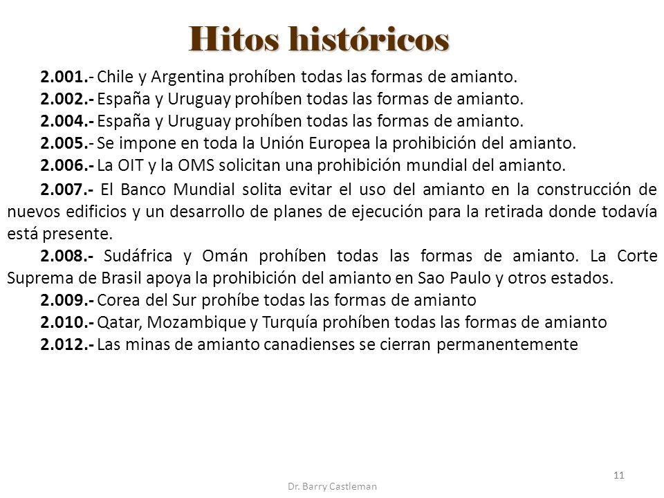 Hitos históricos 2.001.- Chile y Argentina prohíben todas las formas de amianto. 2.002.- España y Uruguay prohíben todas las formas de amianto.