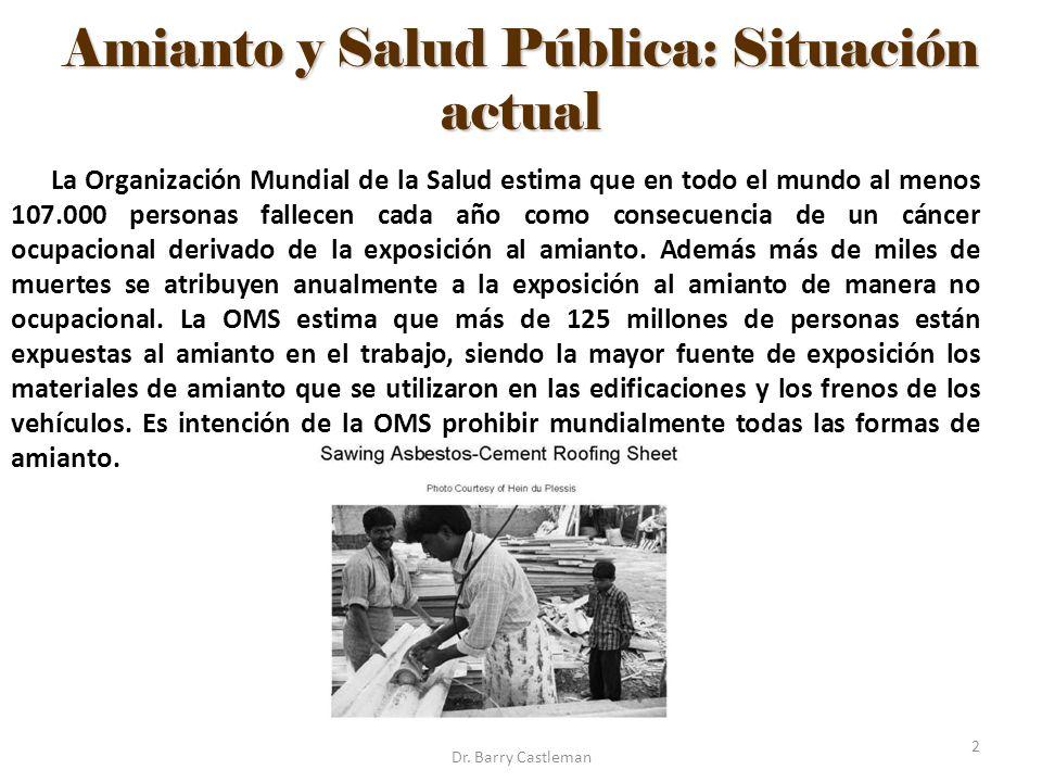 Amianto y Salud Pública: Situación actual