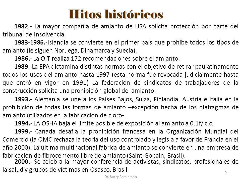 Hitos históricos 1982.- La mayor compañía de amianto de USA solicita protección por parte del tribunal de Insolvencia.