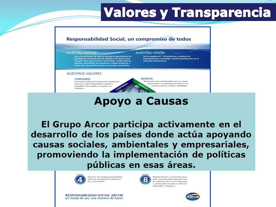 Valores y Transparencia