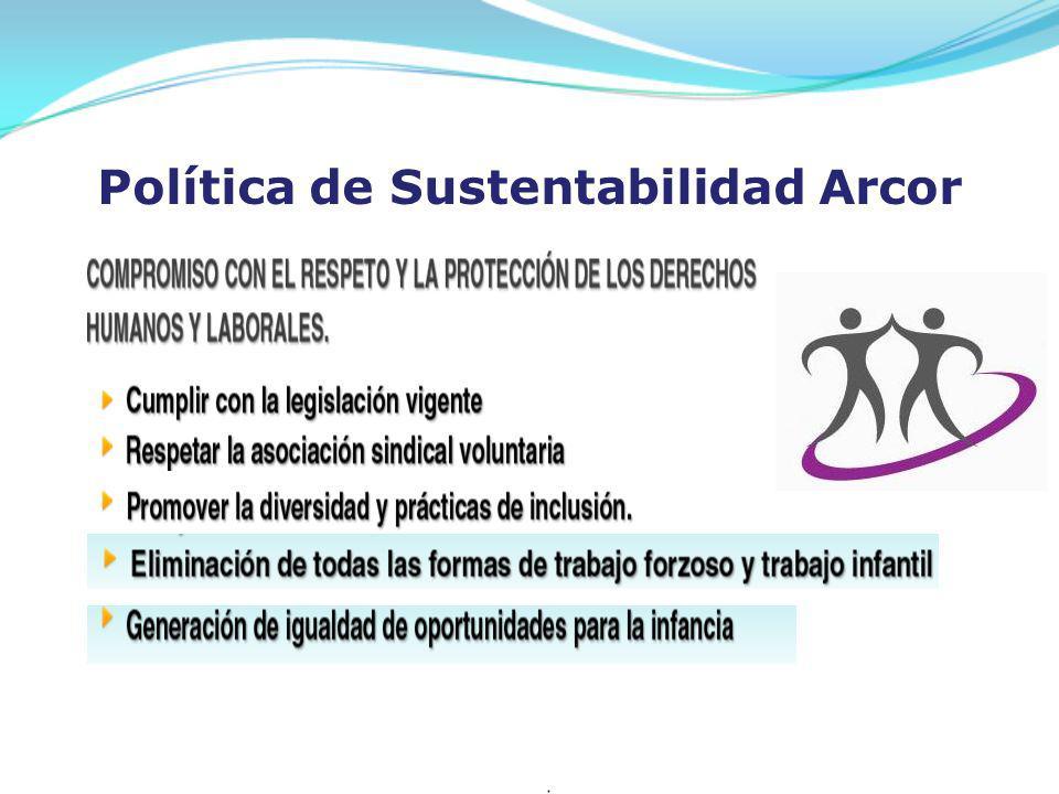 Política de Sustentabilidad Arcor