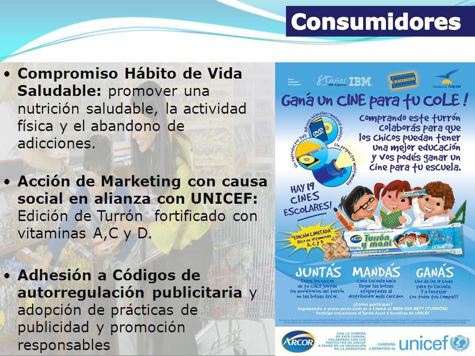Consumidores Compromiso Hábito de Vida Saludable: promover una nutrición saludable, la actividad física y el abandono de adicciones.