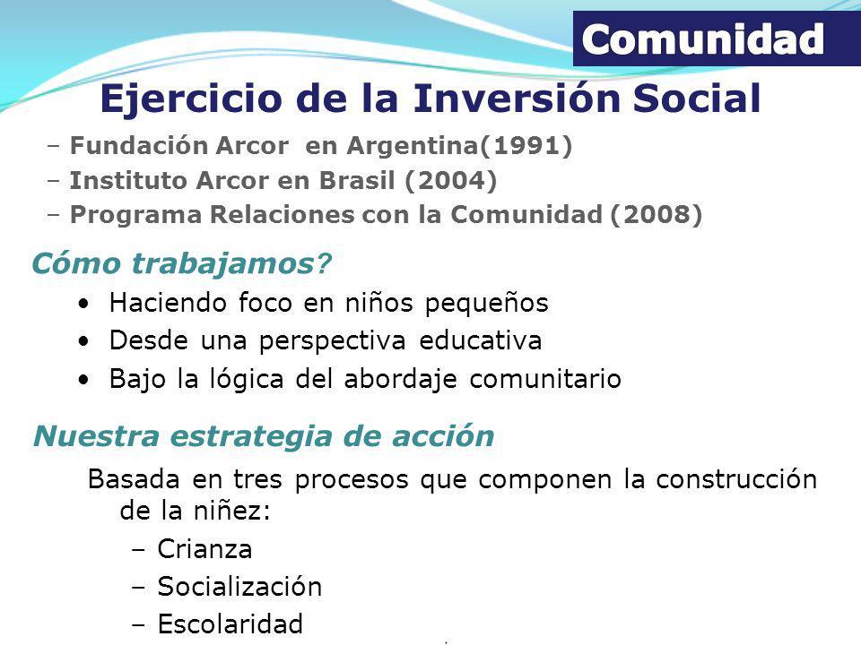 Ejercicio de la Inversión Social Nuestra estrategia de acción