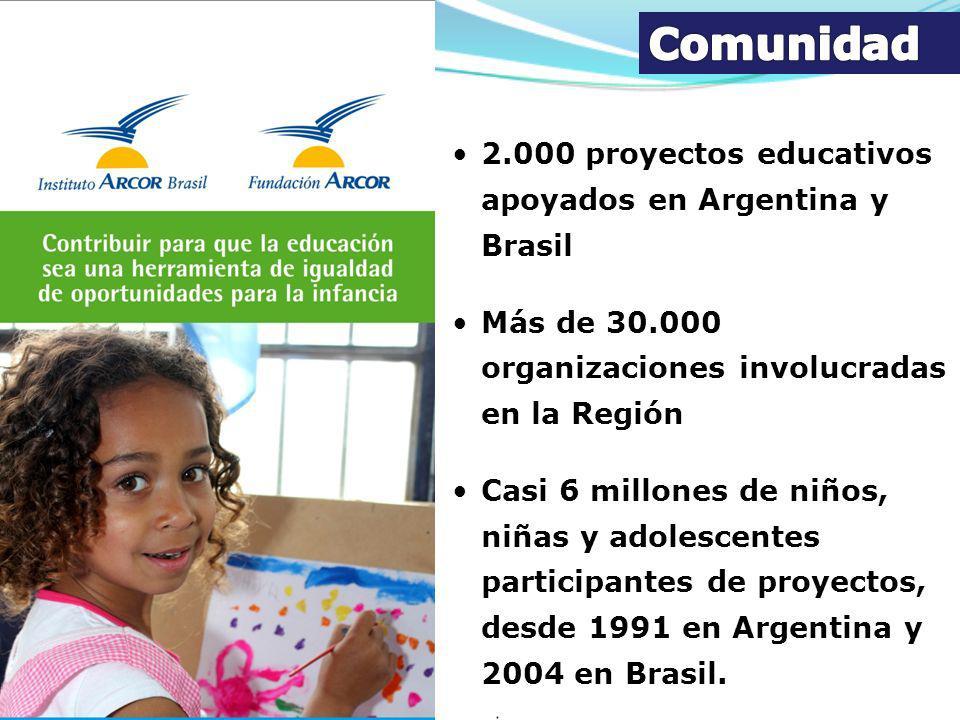 Comunidad 2.000 proyectos educativos apoyados en Argentina y Brasil