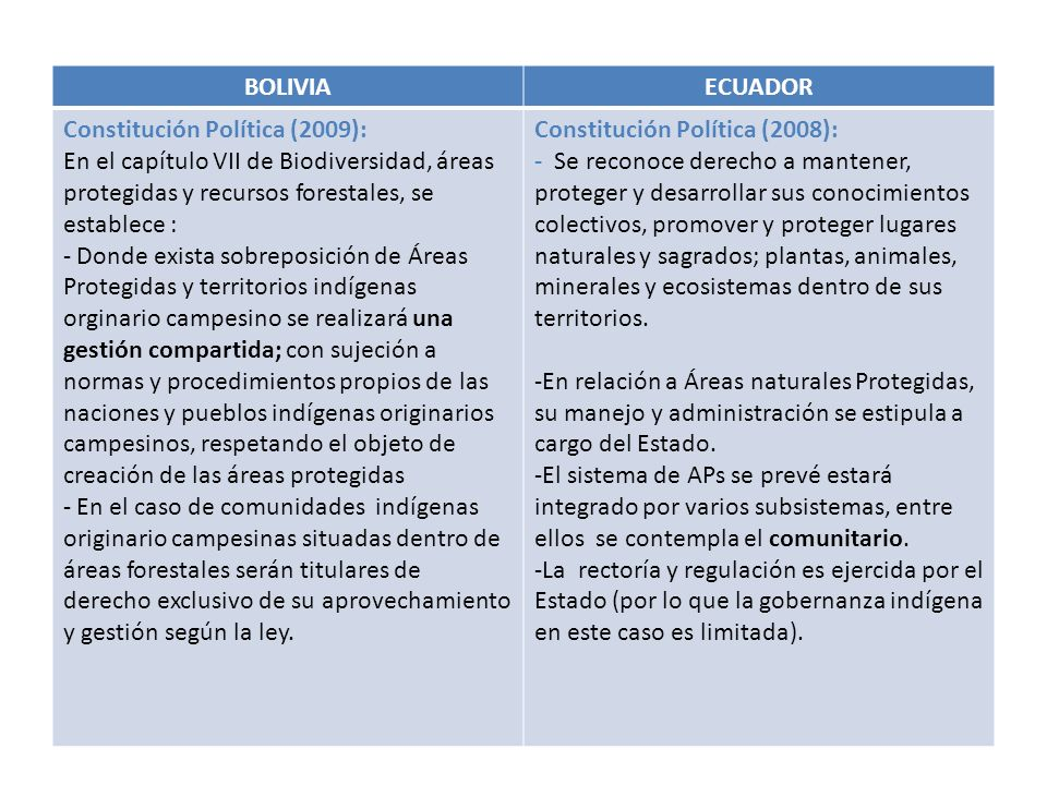 BOLIVIA ECUADOR. Constitución Política (2009): En el capítulo VII de Biodiversidad, áreas protegidas y recursos forestales, se establece :