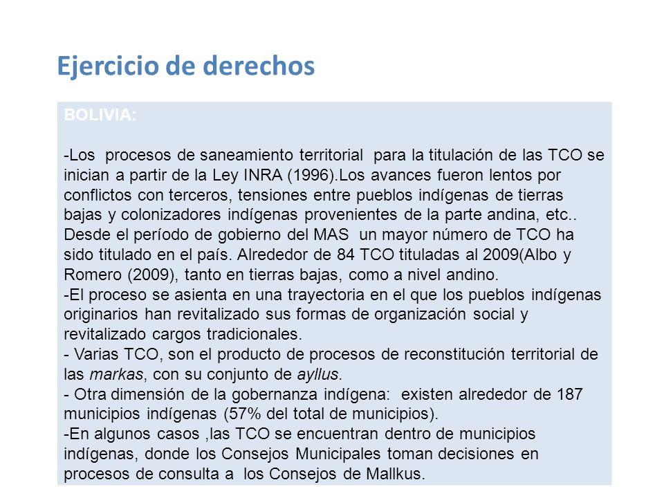 Ejercicio de derechos BOLIVIA: