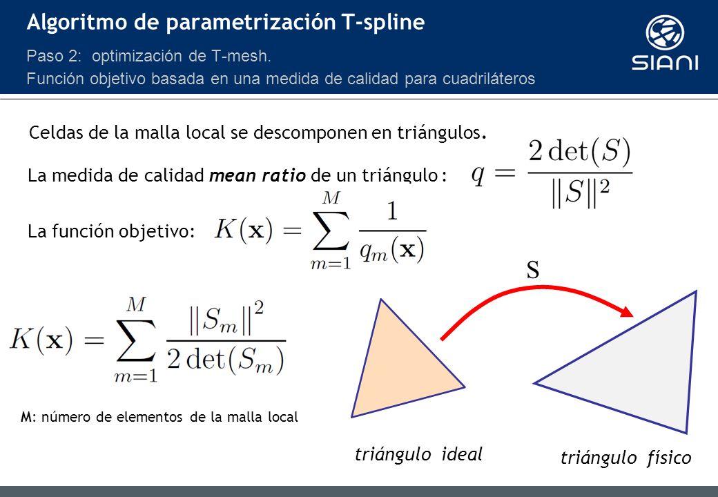 S Algoritmo de parametrización T-spline