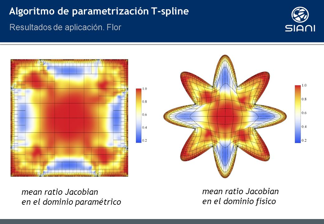 Algoritmo de parametrización T-spline