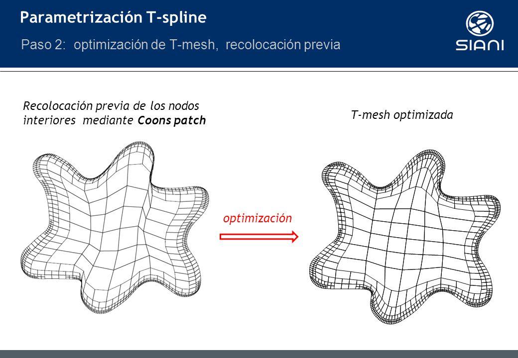 Parametrización T-spline